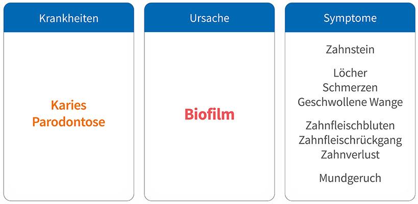 Bakterien-Tabelle1-de