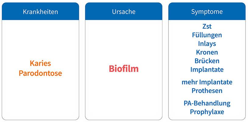 Bakterien-Tabelle2-de